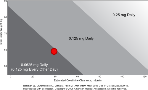 viagra 100mg gel