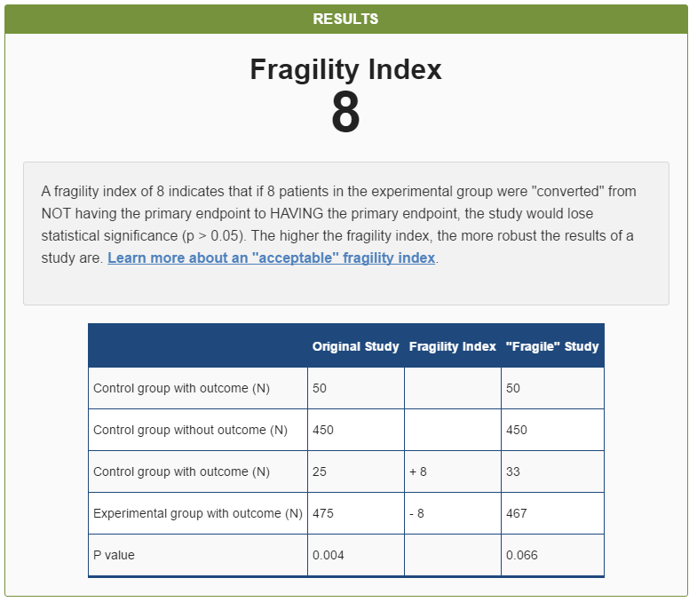 Fragility Index Calculator Example