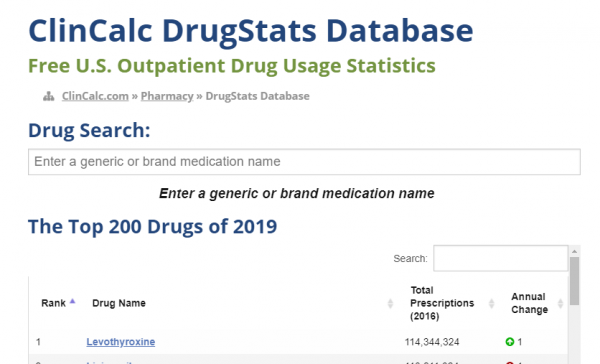 The Top 200 Drugs of 2019