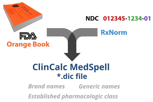 The DrugSpell dictionary is generated via information from the FDA Orange Book and the National Drug Code